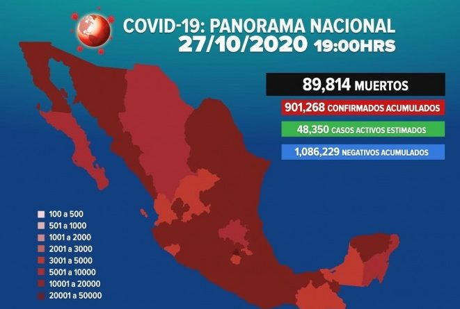 Muertes por Covid-19 llegan a 89 mil 814 en México